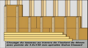 clouage-tasseaux