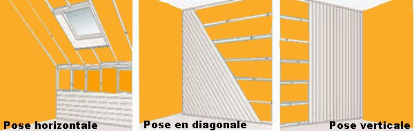 Comment poser du lambris bois horizontal for Comment poser du lambris pvc